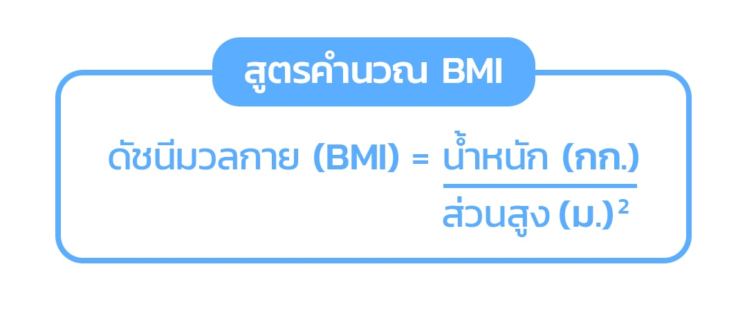 สูตรคำนวณ-BMI เพื่อใช้ประกอบการตัดสินใจการ ดูดไขมัน กับ coolsculpting