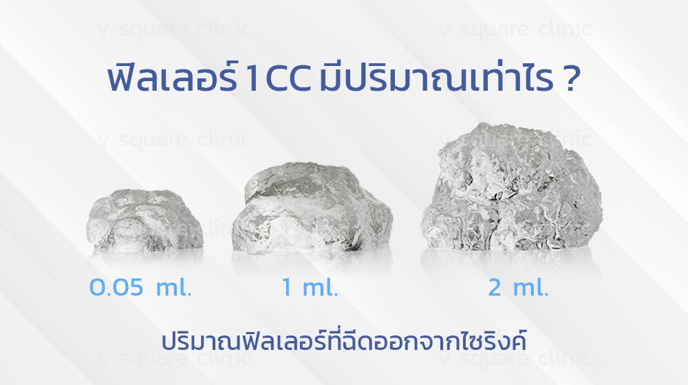 ปริมาณ-ฟิลเลอร์-1-CC