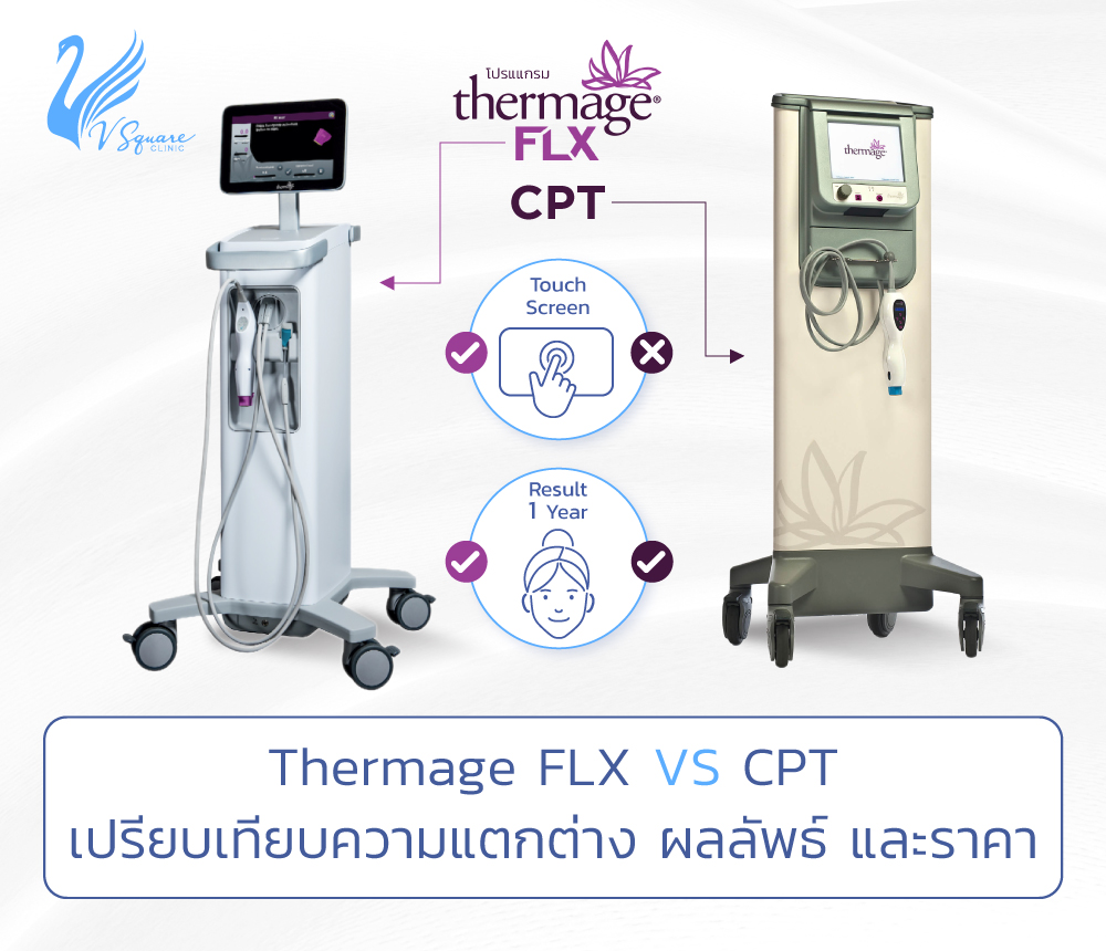thermage flx กับ cpt